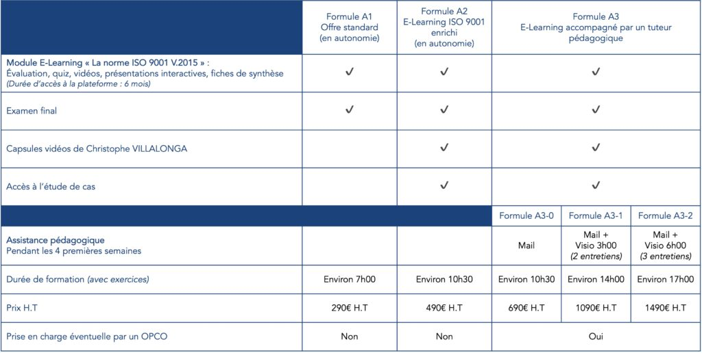 Formation ISO 9001 en ligne